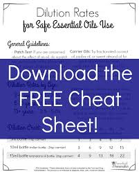 Essential Oils Chart Printable Essential Oils Dilution Rates Free Printable Proverbial