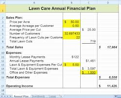 car leases calculator car lease calculator spreadsheet inspirational lease calculation
