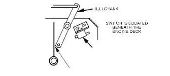 exmark vh15ka483 user manual pdf page 4 exmark vh15ka483 user manual