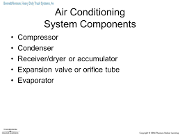 air conditioning system components. air conditioning system components