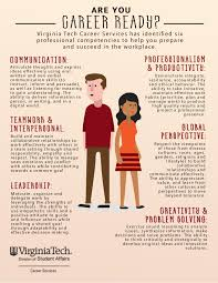 Definition of Career Readiness