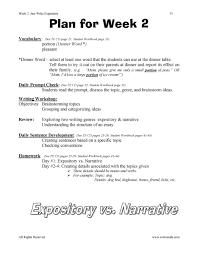 Analytical Essay Topics Rhetorical Analysis Essay Topics Example Examples Critical