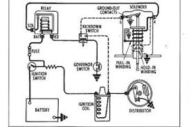 wiring diagram for ford tractor the wiring diagram ford tractor 12 volt alternator wiring diagram ford image wiring diagram
