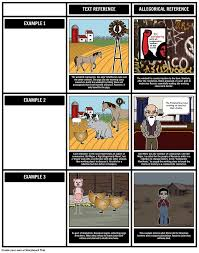 best animal farm images animal farm allegory  animal farm by george orwell animal farm allegory using storyboard that s grid storyboard