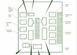 nissan sentra fuse diagram data wiring diagrams \u2022 2011 Nissan Sentra Fuse Box Location at 2011 Nissan Sentra Fuse Box