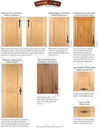 cabinet door hardware placement guidelines taylorcraft cabinet door company