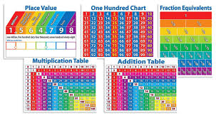 Large Place Value Chart Printable Home Ideas Easy