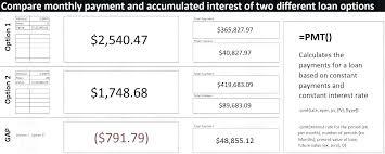 New Mortgage Calculator Spreadsheet Amortization Inspirational Loan