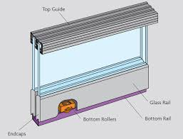 sliding glass door track topper henderson zenith double track sliding door gear for cabinets with