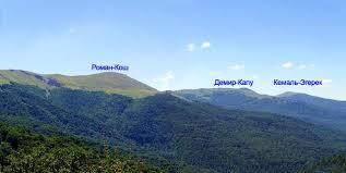 Самые высокие горы Крыма настоящий ТОП вершин Крыма Самые высокие горы Крыма