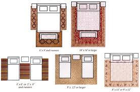 bedroom rug placement. Area Rug Bedroom Placement Photo - 10 D