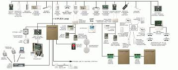 fire alarm wiring diagram & wiring diagram with fire alarm cable fire alarm wiring diagram addressable at External Fire Alarm Wiring Diagram