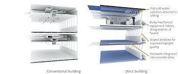 efficient office design. Articles With Efficient Home Office Design Label Marvellous