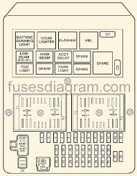 1997 jeep grand cherokee laredo fuse box diagram fuses and relays 1998 Jeep Cherokee Fuse Box Diagram Layout 1997 jeep grand cherokee laredo fuse box diagram fuses and relays diagramjeep 1999 2004 1 fit