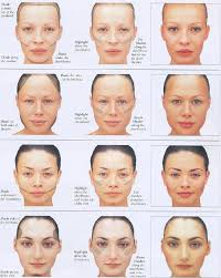 application for diffe face shapes how to correct face shape with makeup