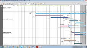 Create Gantt Chart S Curve Using Ms Excel Spreadsheet