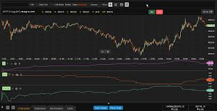 Charting Platform With Open Interest Indicator Solved