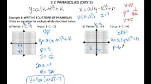 8 2 parabola notes day 3 writing equations