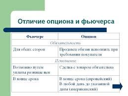 Опционные контракты и их характеристика