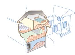 ditra heat thermostat wiring diagram images ditra heat thermostat this radiant flooring for more detail please source copy