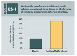 180 Days Of School Chart 10 Charts That Changed The Way We Think About Americas