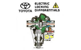 toyota 4runner wiring diagram wirdig in this diagram of toyota s e locker differential obtained from low