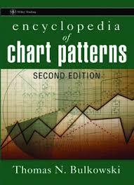 Thomas Bulkowski Encyclopedia Of Chart Patterns 2ed Pdf By