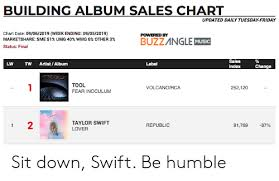 Album Sales Chart Building Album Sales Chart Updated Daily Tuesday Friday