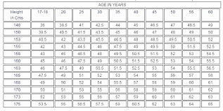 Marine Corps Height And Weight Tape Chart Military Height Weight Chart Females Marine Corps Height And