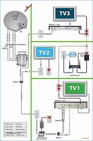 swm 5 lnb wiring diagram bestharleylinks info DirecTV SWM Wiring-Diagram 28 [wiring diagram for lnb]