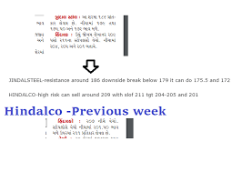 Hindalco Basic Ideas Was To Sell Below Trendline 200 From