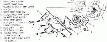 chevy cavalier 2 engine diagram auto repair guide images chevrolet 2 4 engine diagram chevrolet wiring diagram instructions in chevy cavalier 2 engine