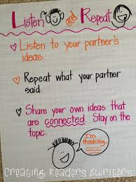 Creating Readers And Writers 5 Anchor Charts To Support