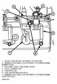truckporn com hemi 5 7 plug wire diagram Spark Plug Wire Diagram prior to removing spark plug, spray compressed air into cylinder head opening this will help prevent foreign material from entering combustion chamber spark plug wire diagram 2002 dodge dakota