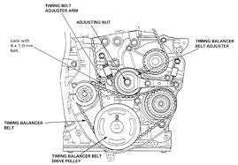 serpentine belt diagram for 2010 honda accord 3 5l fixya 1990 95 4 cylinder accord and 1992 95 prelude