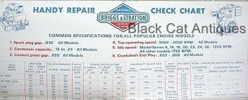 Briggs And Stratton Specs And Spec Chart Briggs And Stratton
