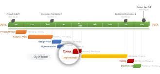 Office Timeline Timeline Design Gantt Chart Office Timeline