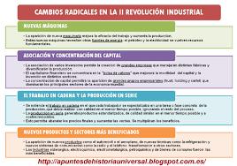 La Segunda Revoluci N Industrial Y El Desarrollo Capitalista