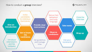 The Best Guide For Conducting Group Interviews