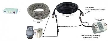 motorized pan & tilt with control box Ptz Camera Wiring Diagram interior pan tilt motor · pt motor wiring diagram of what's included ptz camera wiring diagram