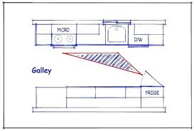 astounding galley style kitchen layout l shaped kitchen plans with island pictures inspirations