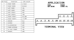 oldsmobile alero radio wiring diagram alero oldsmobile buick roadmaster radio wiring diagram jodebal com oldsmobile alero radio wiring diagram at reveurhospitality