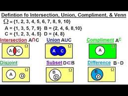Disjoint Venn Diagram Example Drawing Venn Diagrams Solutions Examples Videos