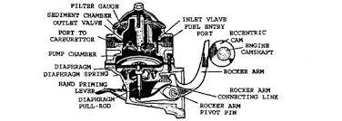 fuel pumps automobile a c fuel pump