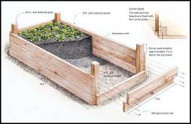 building a garden box. Build Raised Garden Boxes Professional Guide To Building Beds How Make A . Box S