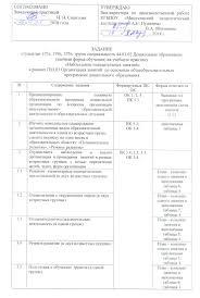Практика Минусинский педагогический колледж задание 2 стр 1