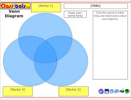 venn diagram templatees   free  amp  premium templates   free    create online venn diagram for free