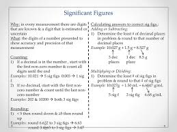 sig figs google sheets math for chemistry cheat sheet ppt download