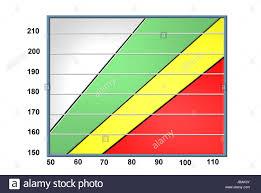 Body Mass Index Chart Stock Photo 144678687 Alamy