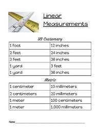 Linear Measurement Resource Foot Chart Measurement Chart